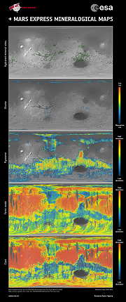Mineralogical maps of Mars made from OMEGA instrument's data by IAS